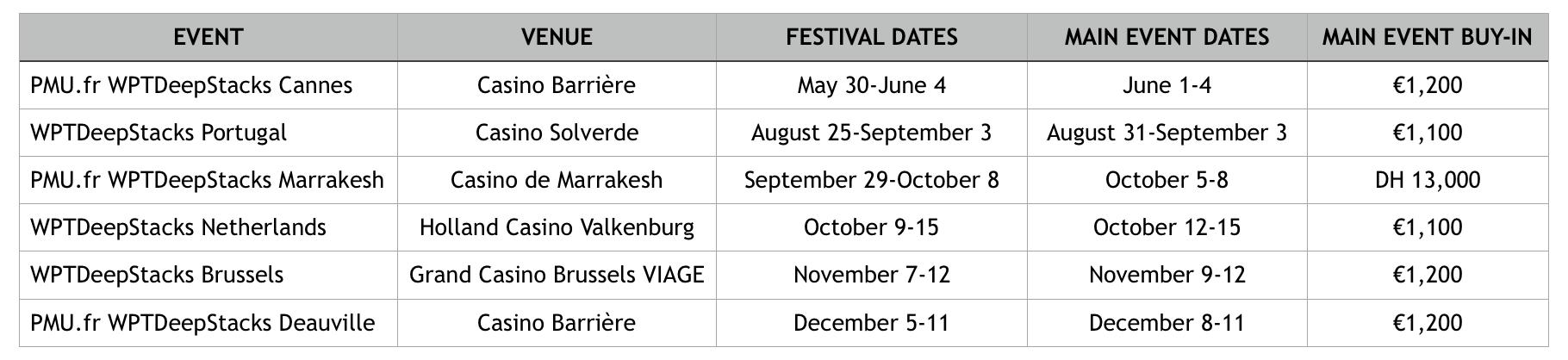 2017 WPTDeepStacks Europe Schedule