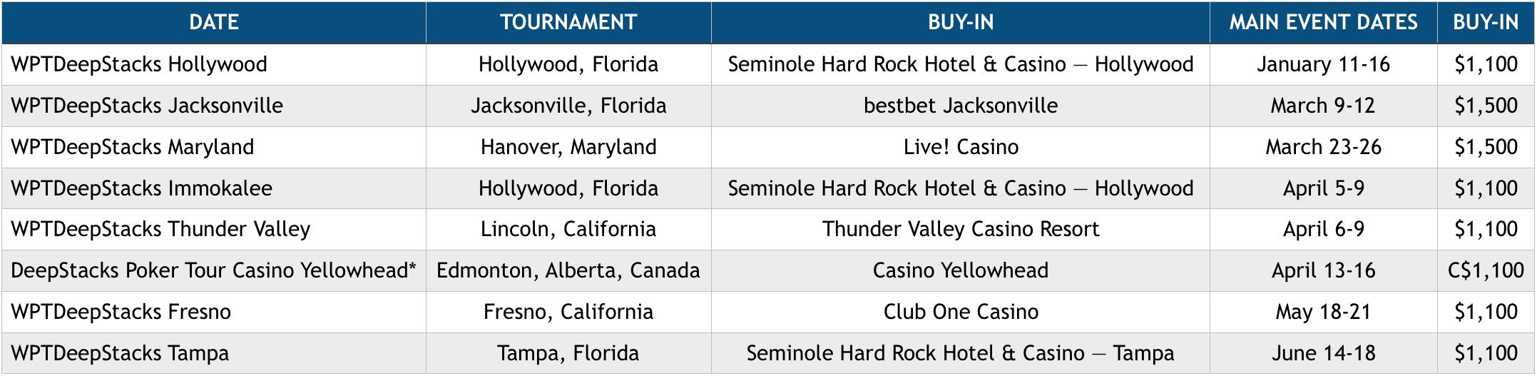 WPTDeepStacks Schedule