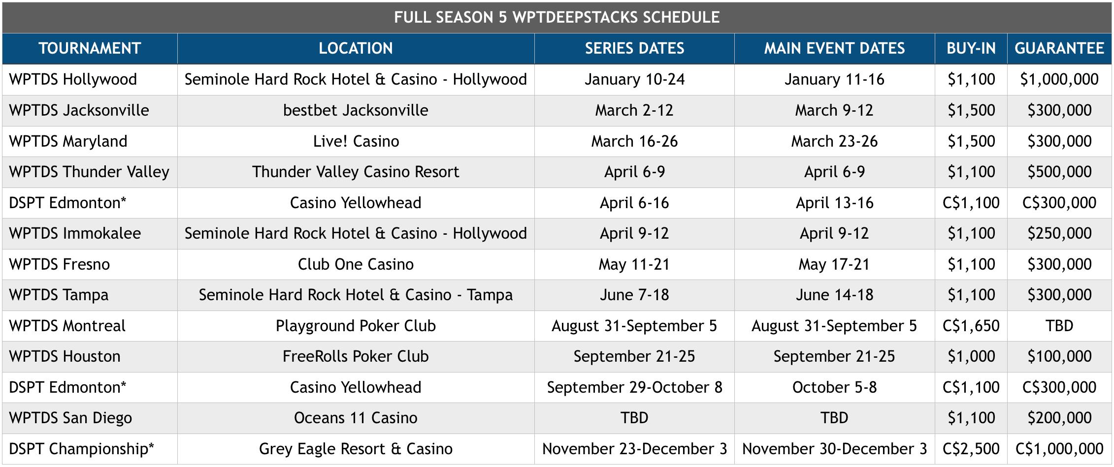 Season 5 WPTDeepStacks Schedule